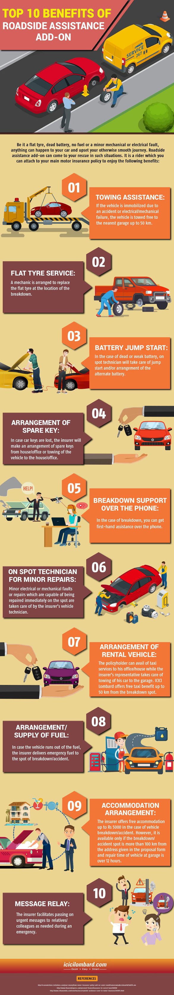 Top 10 Benefits of Roadside Assistance Add-on